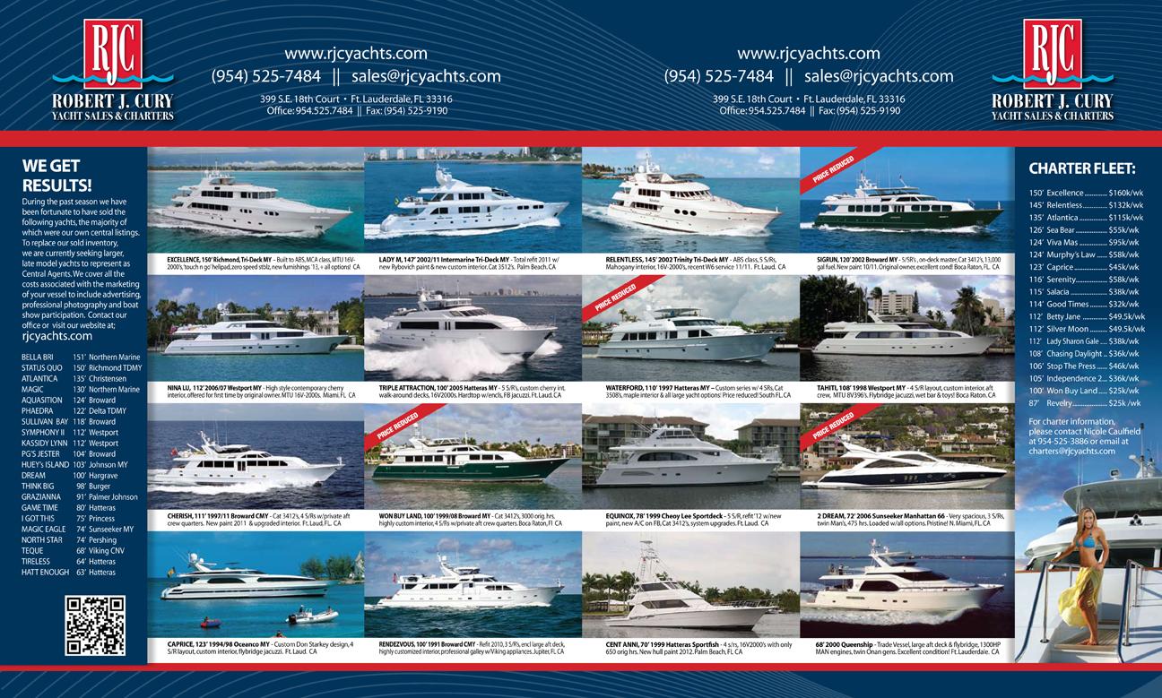 Marketing your Vessel | RJC Yachts
