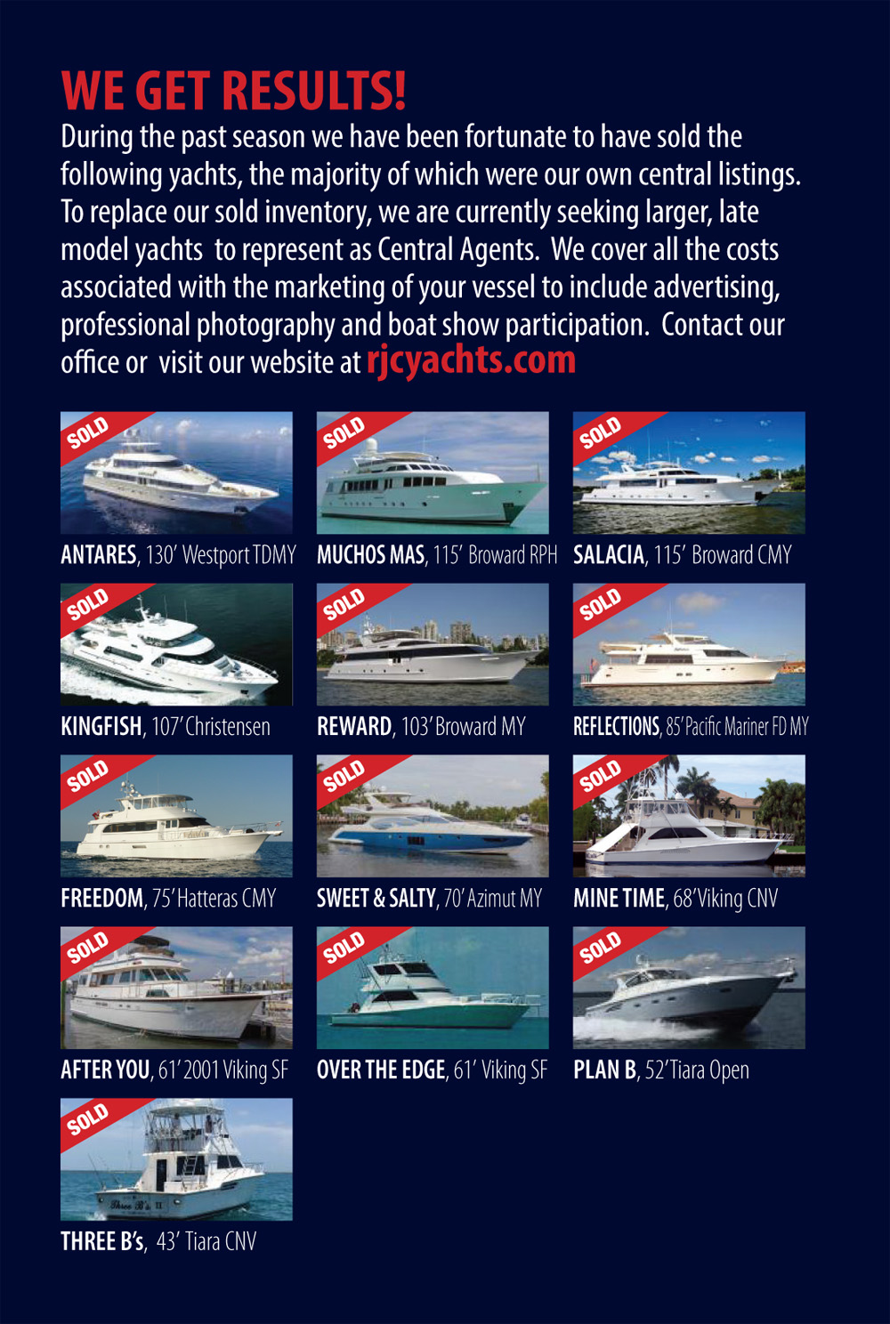 RJC Yacht Sales & Charters Announces (13) Vessels Sold Year